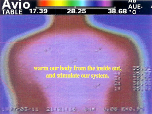Infrared rays and their effect on the human body